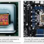 Intel Core i7: The new super CPU